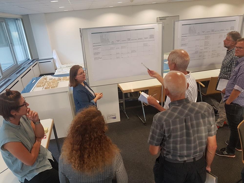 Die teilnehmenden Mitglieder des Projektbeirats diskutieren die aus der SWOT-Analyse abgeleiteten Handlungsoptionen für die Umgebung von Hulsberg.
